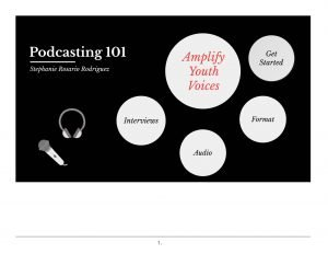 Podcasting 101 Presentation cover